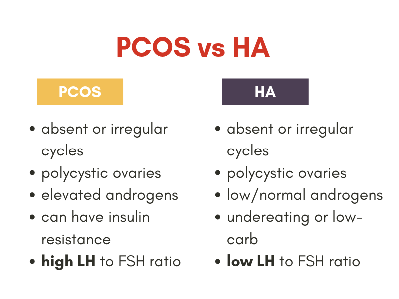 PCOS vs HA
