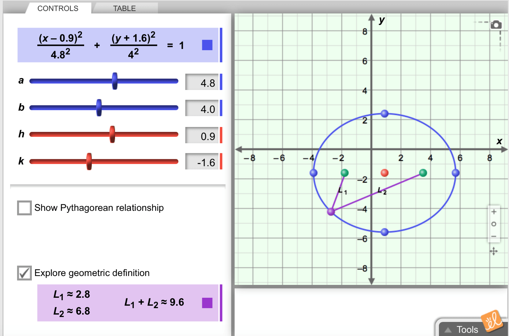 Graphing Calculator Khan Academy Graphing Rational Functions 3 Video Khan Academy Evaluating