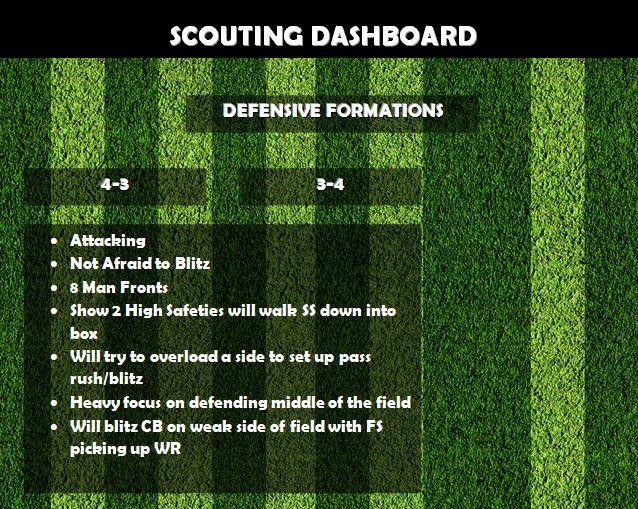 Scouting Dashboard 3