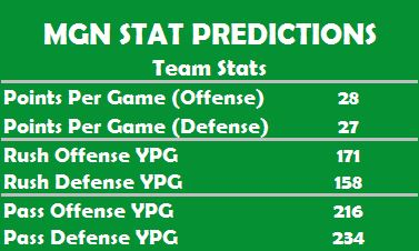 Stats Prediction 1
