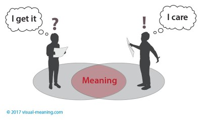 What is Shared Meaning and why does it matter?