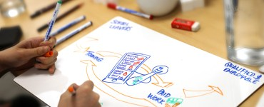 Visual language training example