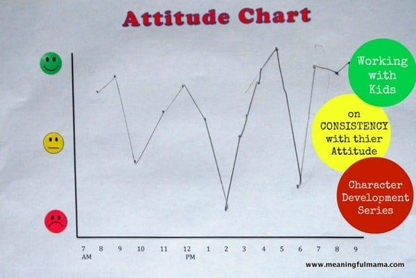 1-#attitude #consistency #teaching kids #bad attitude-007