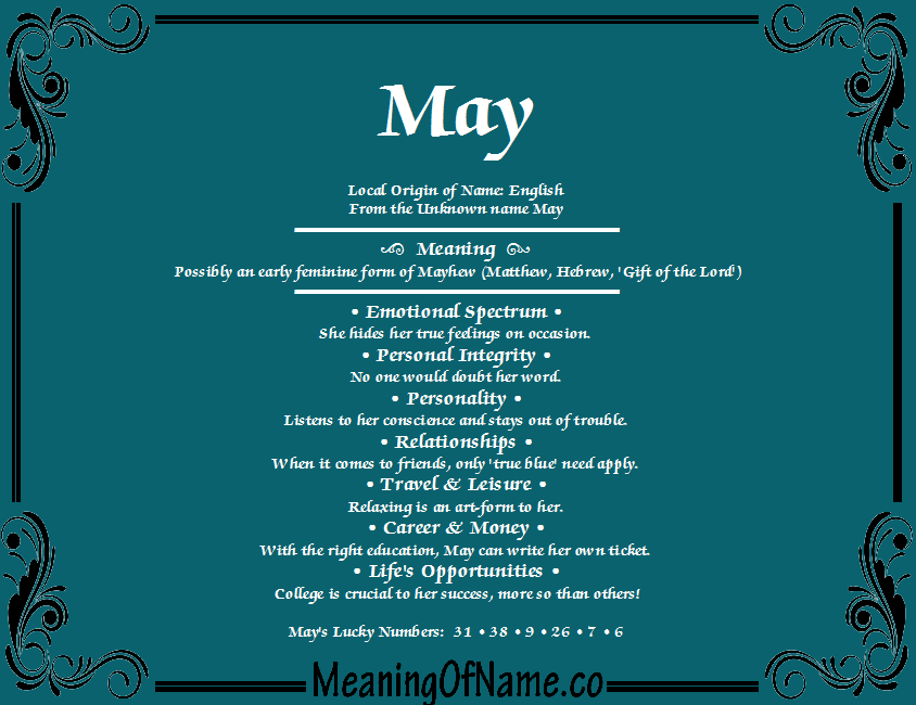 May - Meaning of Name