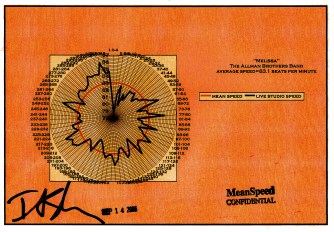 contemporary tempo map - meanspeeed music public education 3