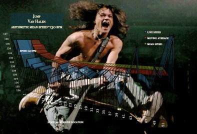 Speed-Space tempo graph - JUMP - Van_Halen_meanspeed_school 7121