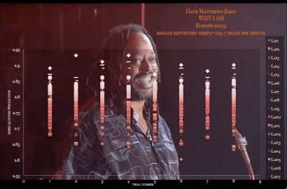 Why_I_AM-Dave_Matthews_Band-bpm_map-dedicated_to_Lerio_Moore