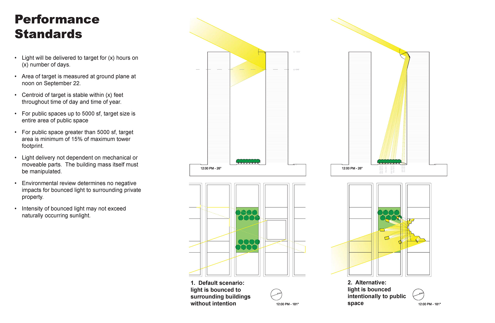 images urban planner in diagram plug wiring is heliostatic zoning the planning tool of future nbbx