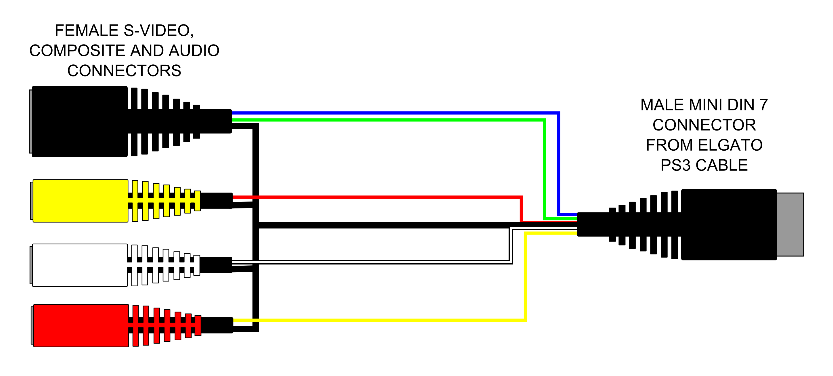 hight resolution of s video to composite wiring diagram trusted wiring diagram vga s svideo to vga wiring diagram