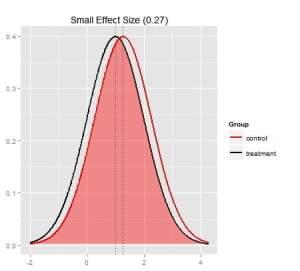 effect size27 copy