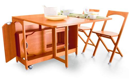Комплекты мебели для съемной квартиры покупать рискованно