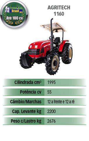 Agritech 1160 - ficha técnica