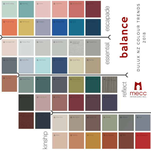Balance Your 2018 Interiors With Inspired Colours Mecc