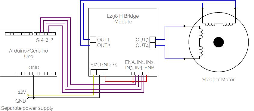 l298 h bridge circuit diagram cow eye dissection stepper motors meccontrol motor