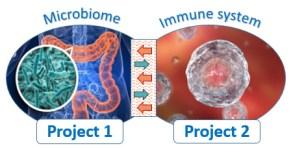Microb-Immune-p1,2