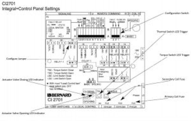 Bernard CI 2701 Integral+Control Panel Settings