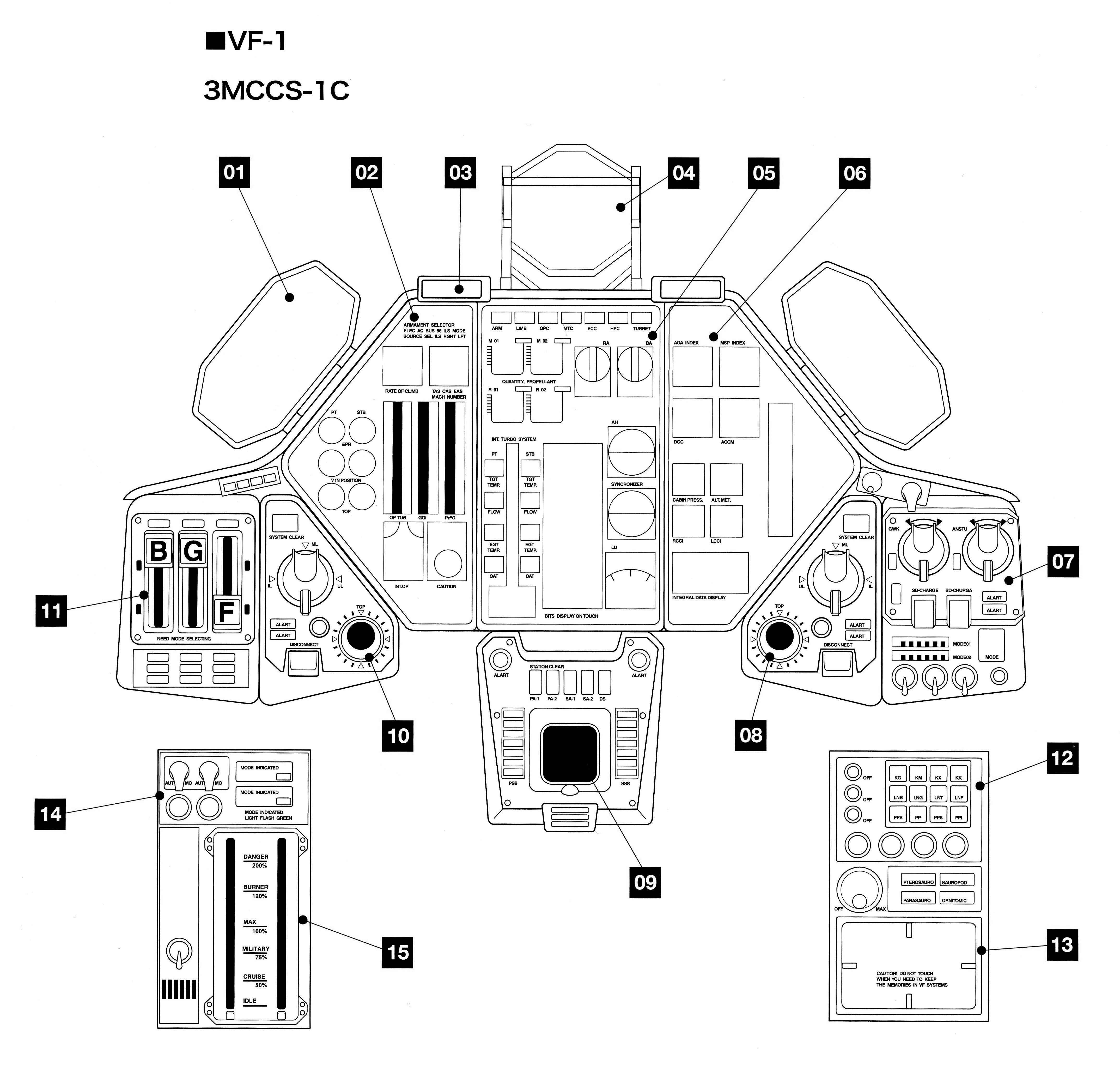 Rockwell Bell VF-1 Valkyrie 3MCCS-1C early cockpit gallery