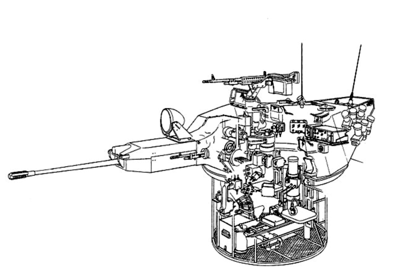 Armored Security Vehicle Technical Manual