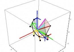 Spherical Fourbar