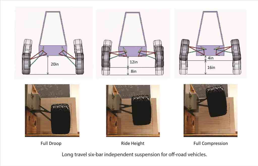 Long travel suspensions
