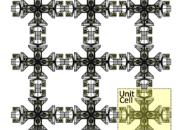 Material Unit Cell