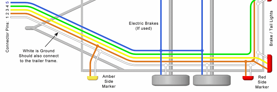 trailer wiring diagram kawasaki jet ski parts lights brakes routing wires connectors