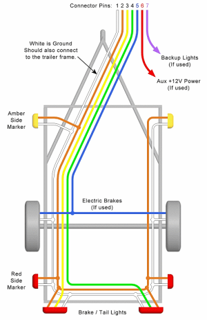 Trailer Wiring Diagrams for Single Axle Trailers and