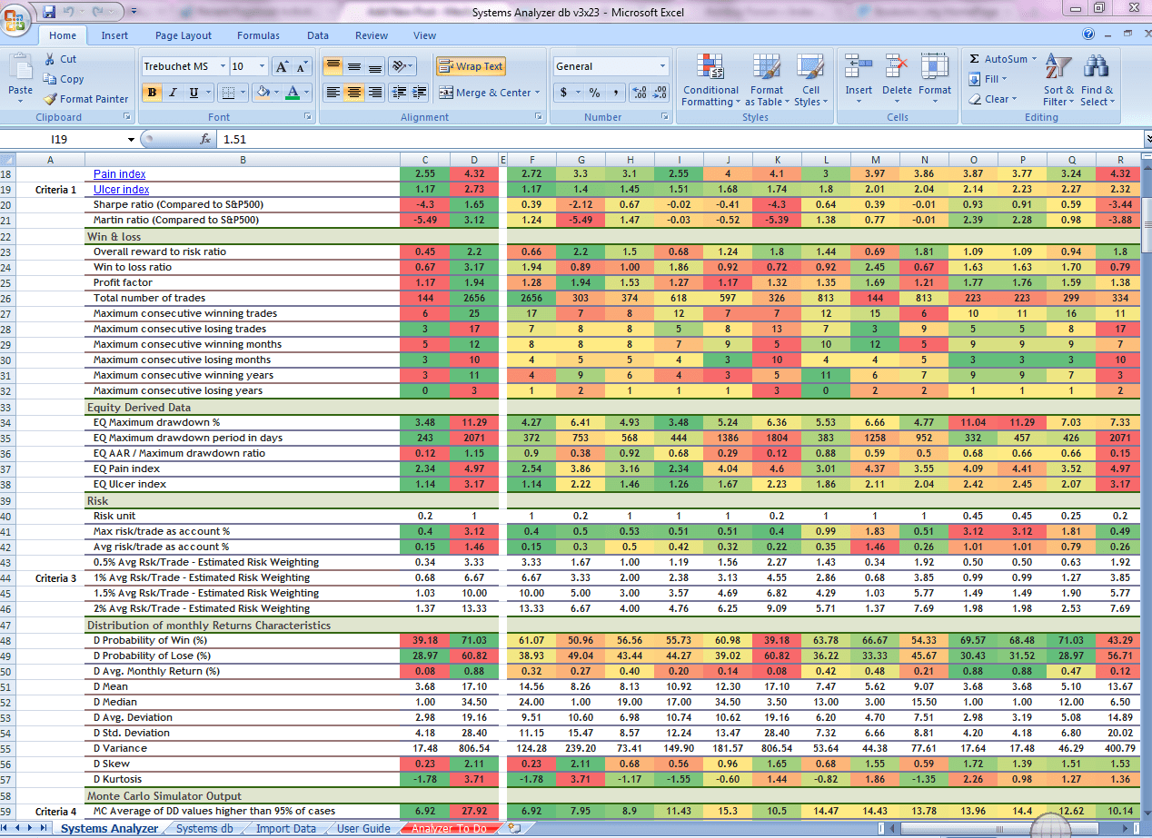 Forexysis With Excel