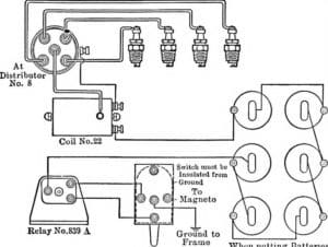 Symptoms of a Bad Ignition Relay, Function & Location