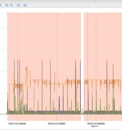pulse flow meter data [ 1599 x 727 Pixel ]