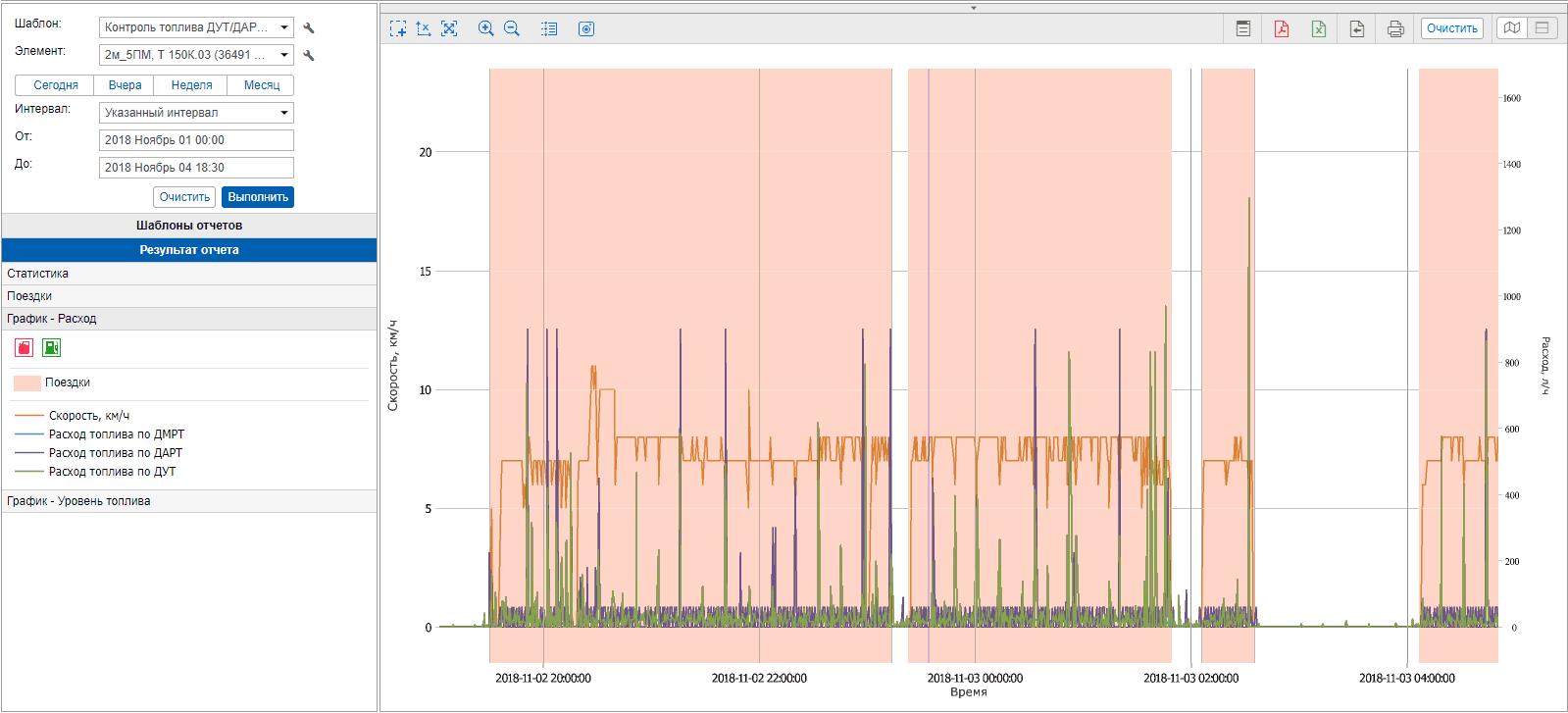 hight resolution of pulse flow meter data
