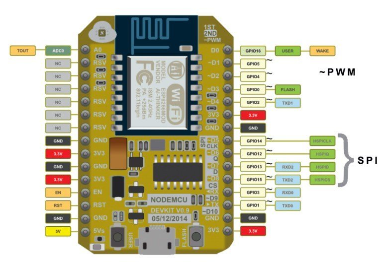 An Introductory Guide to ESP8266, ESP-XX modules and NodeMCU