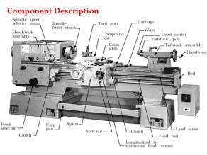 lathe-machine-tool-19-638