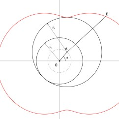 Pj Ranger Wiring Diagram Probability Venn Worksheet Trailer With Junction Box Diagrams