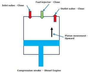 working of 2 stroke diesel engine pdf