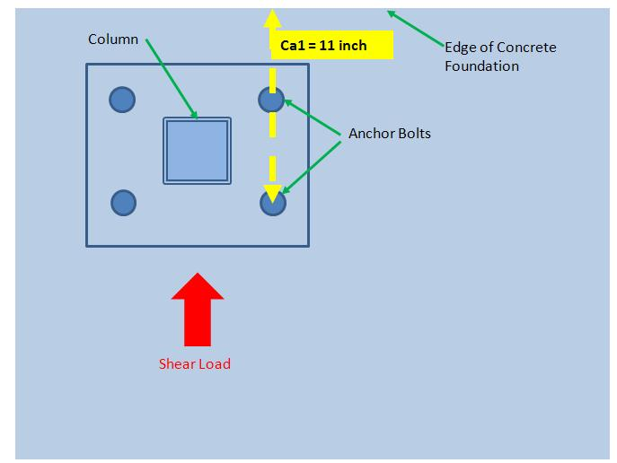 Concrete Anchor Foundation Bolt Design Calculations with Example