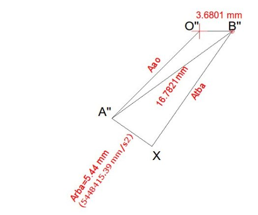drawing acceleration vector diagram of four bar linkage