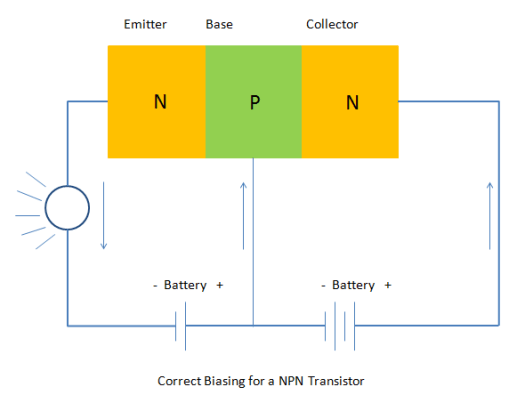 Correct Biasing (connection) for a NPN transistor