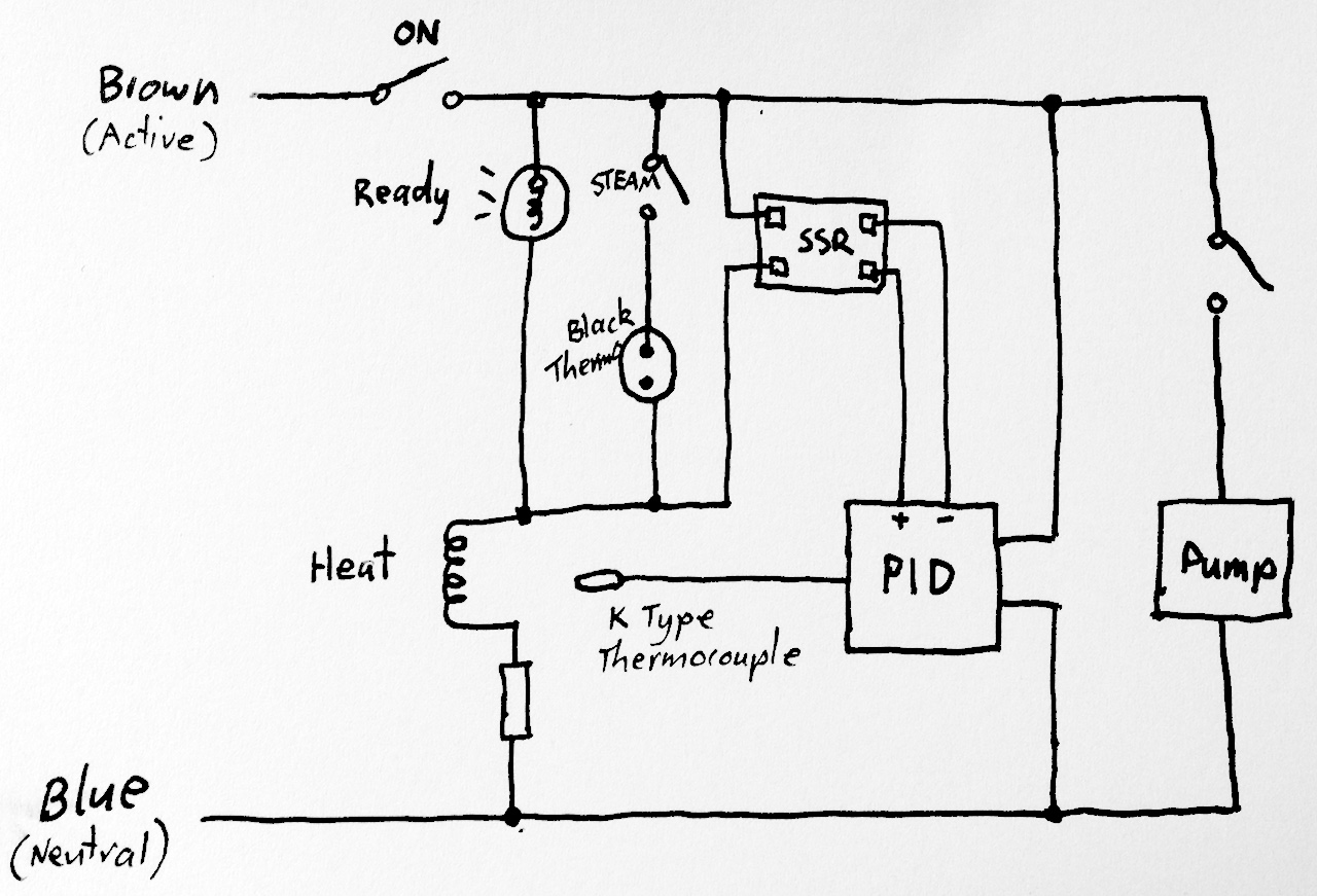 hight resolution of pid diagram