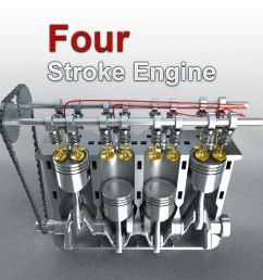 working of 4 stroke engine with animation [ 1024 x 1024 Pixel ]