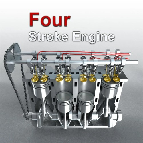 small resolution of working of 4 stroke engine with animation