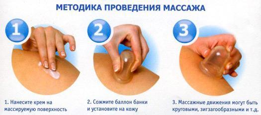 masaj îmbunătățit cu degetele de vedere