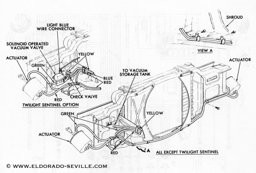 small resolution of vacuum hose diagram for the headlight doors on a 1969 buick riviera 1969 chevy hideaway vacuum diagram
