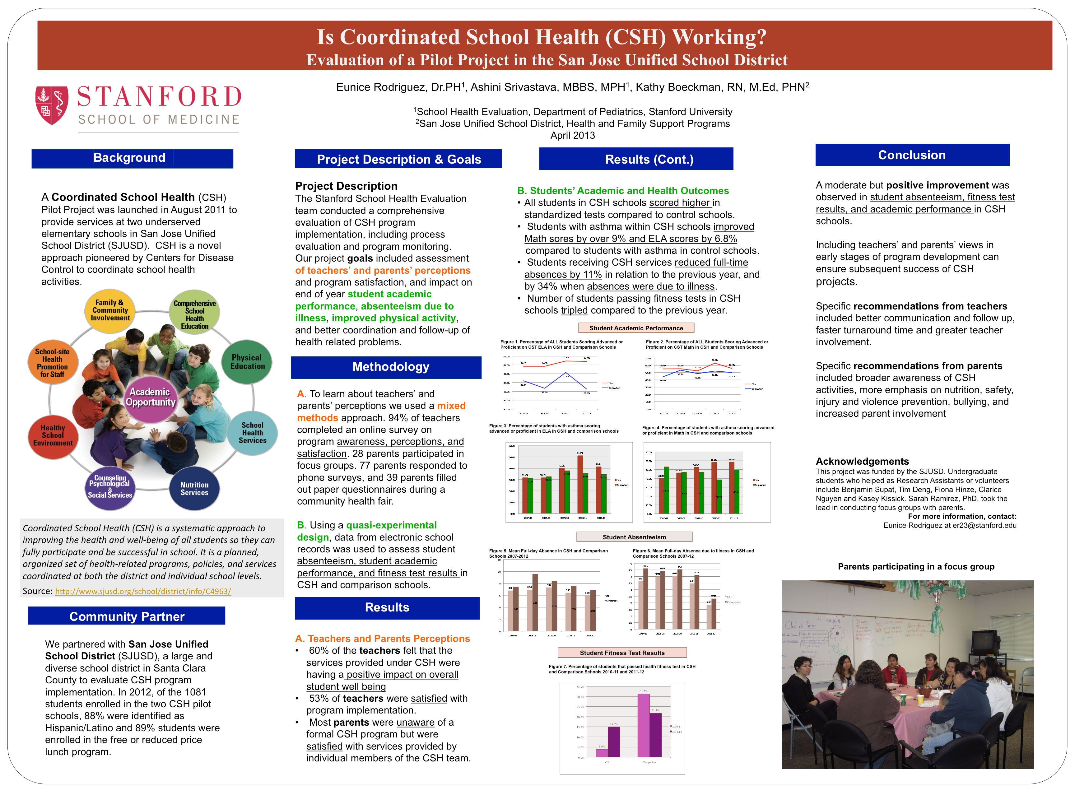 Papers And Presentations School Health Evaluation And