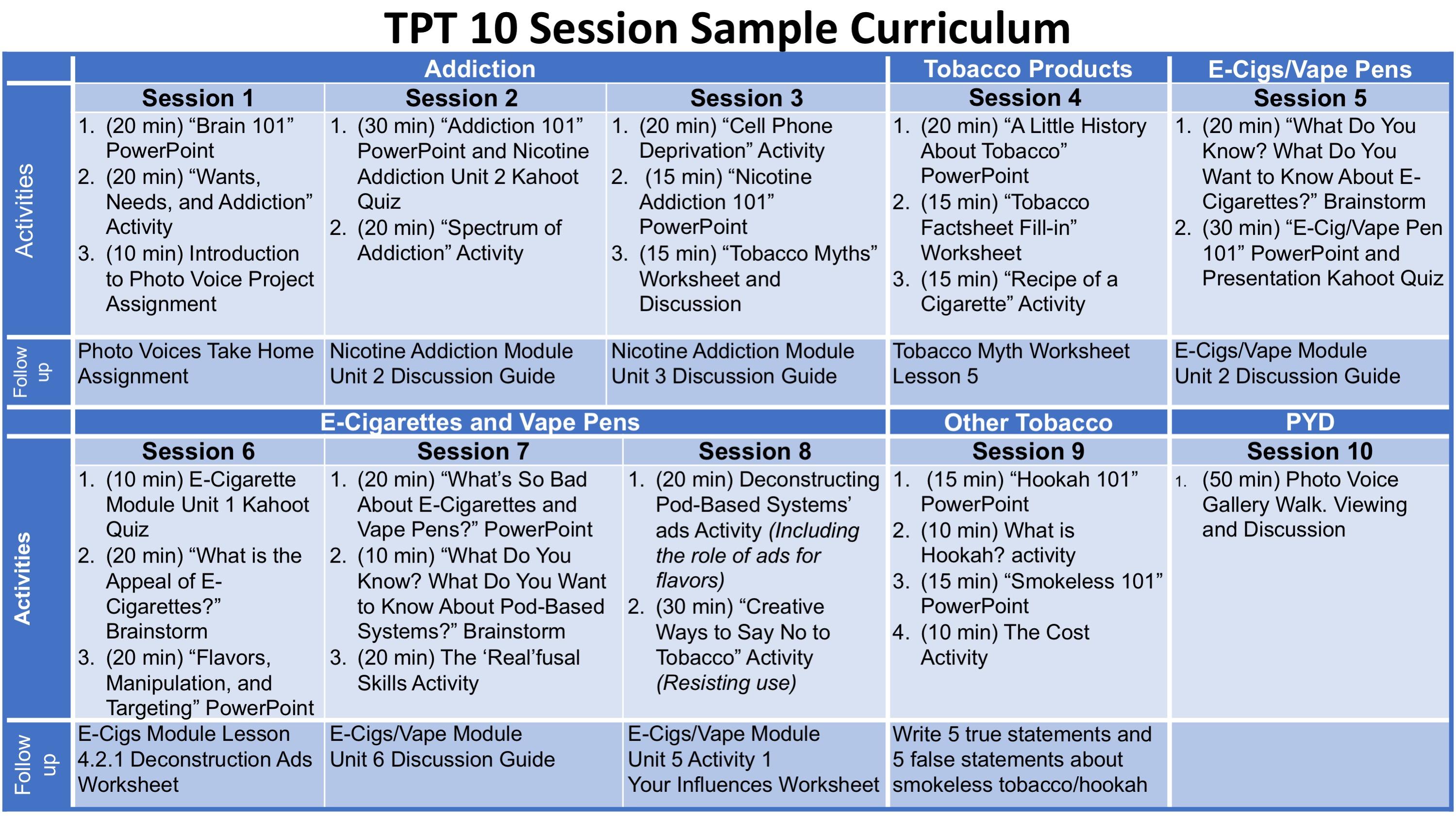 10 Session Curriculum