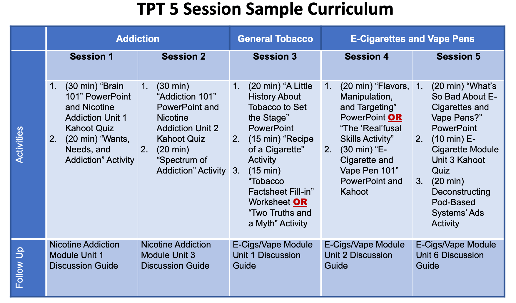 5 Session Curriculum