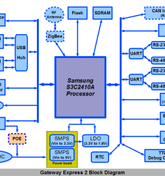 gateway motherboard wiring diagram [ 1056 x 816 Pixel ]