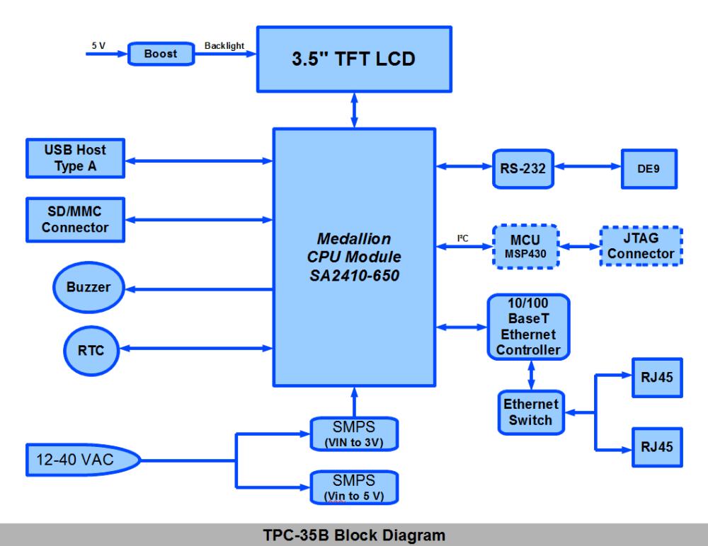 medium resolution of back of a computer diagram