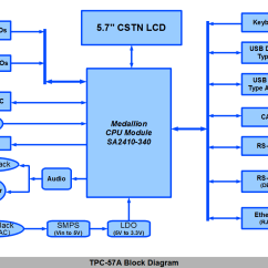 Block Diagram Of Computer System How To Make A Uml Java What Is Smps Switched Mode Power Supply  Types