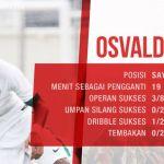Statistik Osvaldo Haay ketika masuk sebagai pemain pengganti pada SEA Games 2017.(ANDREAS JOEVI/BOLASPORT)